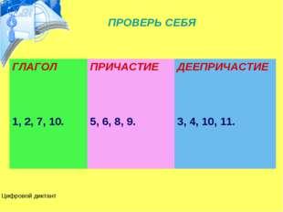 ПРОВЕРЬ СЕБЯ Цифровой диктант ГЛАГОЛПРИЧАСТИЕДЕЕПРИЧАСТИЕ 1, 2, 7, 10.5, 6