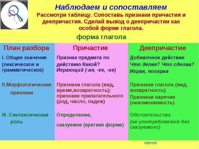 Наблюдаем и сопоставляем Рассмотри таблицу. Сопоставь признаки причастия и де...
