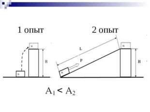 1 опыт 2 опыт A1 < A2 A1 < A2 A1 < A2