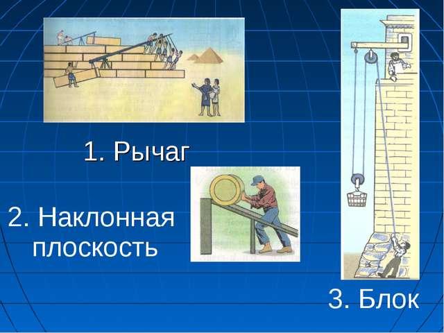 1. Рычаг 2. Наклонная плоскость 3. Блок