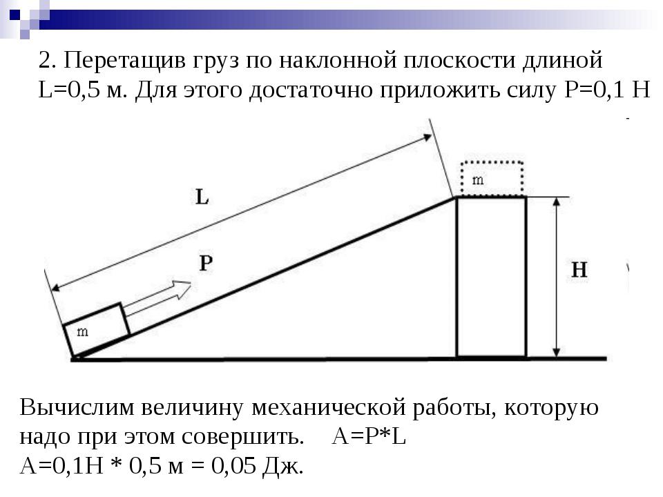 2.Перетащив груз по наклонной плоскости длиной L=0,5 м. Для этого достаточно...