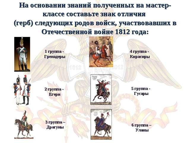 На основании знаний полученных на мастер-классе составьте знак отличия (герб)...