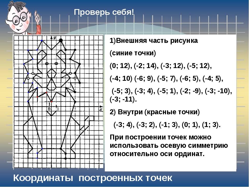 Построение рисунка по координатам точек рисунок
