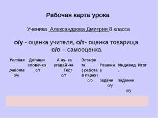 Рабочая карта урока Ученика Александрова Дмитрия 8 класса о/у - оценка учител
