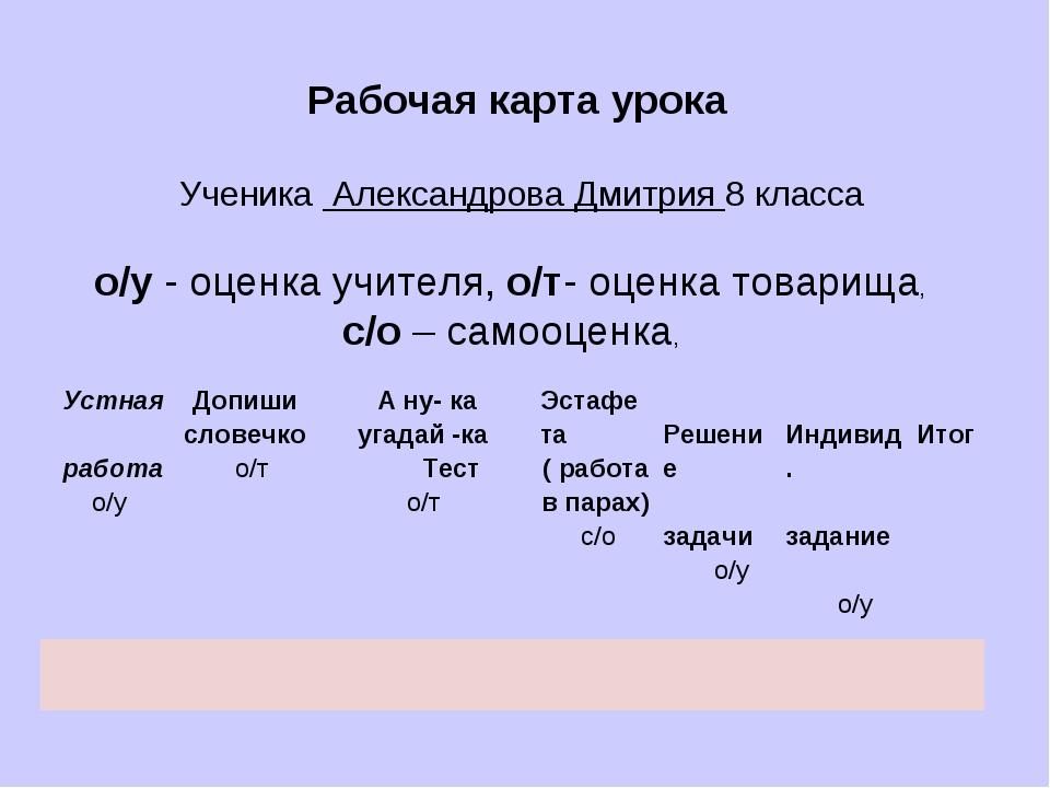 Рабочая карта урока Ученика Александрова Дмитрия 8 класса о/у - оценка учител...