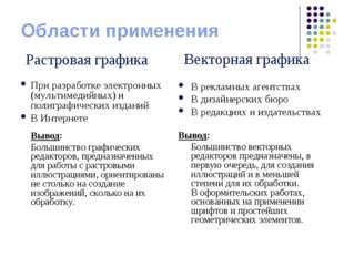 Области применения При разработке электронных (мультимедийных) и полиграфичес