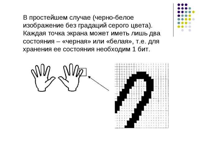 В простейшем случае (черно-белое изображение без градаций серого цвета). Кажд...