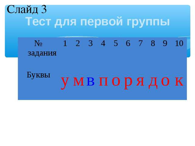 Тест для первой группы Слайд 3 № задания12345678910 Буквыумвпо...