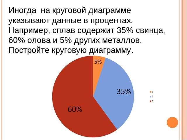 Иногда на круговой диаграмме указывают данные в процентах. Например, сплав со...