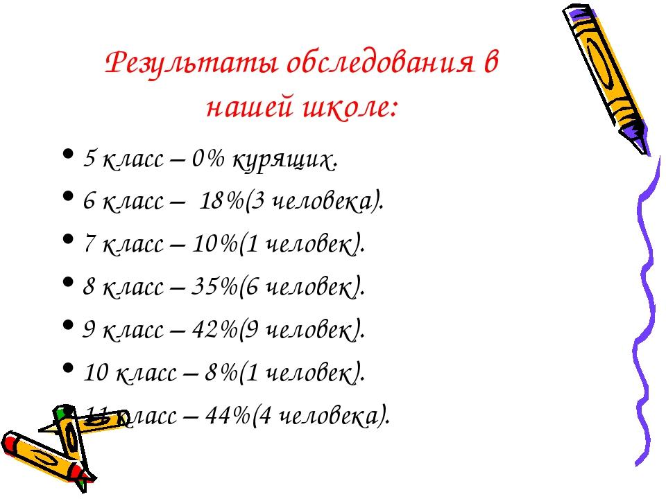 Результаты обследования в нашей школе: 5 класс – 0% курящих. 6 класс – 18%(3...