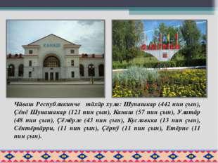 Чăваш Республикинче тăхăр хула: Шупашкар (442 пин çын), Çĕнĕ Шупашакар (121 п