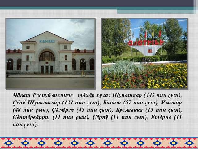 Чăваш Республикинче тăхăр хула: Шупашкар (442 пин çын), Çĕнĕ Шупашакар (121 п...