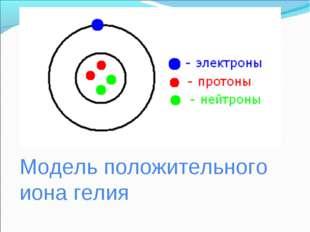 Модель положительного иона гелия