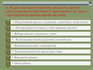 П. Мудров, досліджуючи проектну діяльність, акцентує увагу на важливості підг