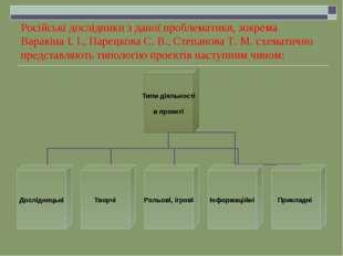 Російські дослідники з даної проблематики, зокрема Варакіна І. І., Парецкова