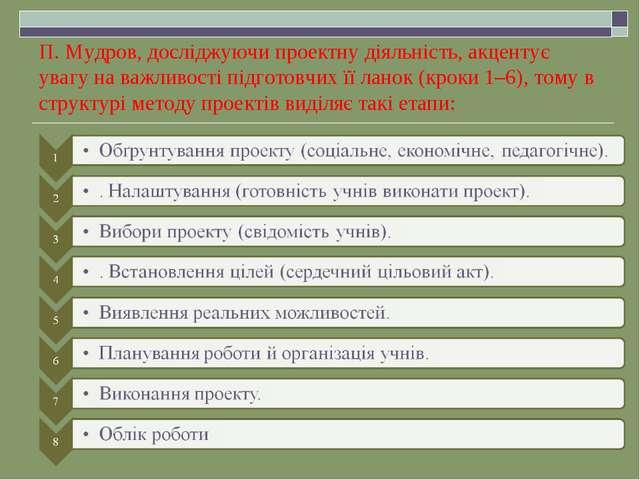 П. Мудров, досліджуючи проектну діяльність, акцентує увагу на важливості підг...