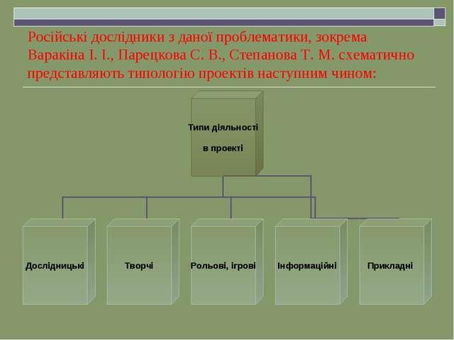 Російські дослідники з даної проблематики, зокрема Варакіна І. І., Парецкова...
