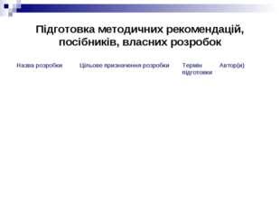Підготовка методичних рекомендацій, посібників, власних розробок