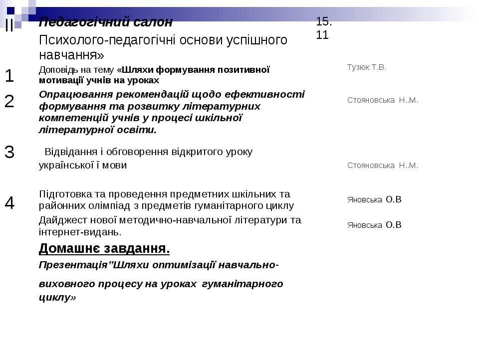 ІІ 1 2 3 4Педагогічний салон Психолого-педагогічні основи успішного навчання...