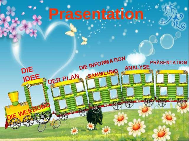 DER PLAN DIE WERBUNG DIE IDEE DIE INFORMATION SAMMLUNG ANALYSE PRÄSENTATION P...