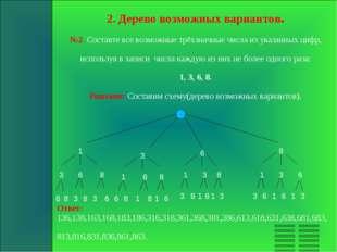 2. Дерево возможных вариантов. №2. Составте все возможные трёхзначные числа и