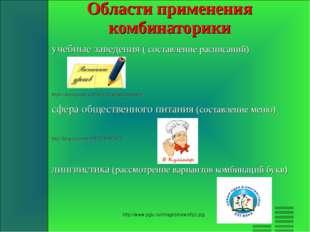 Области применения комбинаторики учебные заведения ( составление расписаний)