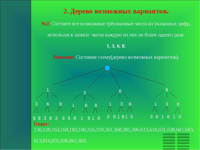 2. Дерево возможных вариантов. №2. Составте все возможные трёхзначные числа и...