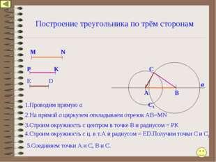Построение треугольника по трём сторонам 1.Проводим прямую а 2.На прямой а ци