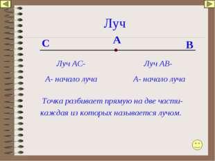 Луч Точка разбивает прямую на две части- А В Луч АВ- А- начало луча С Луч АС-
