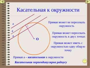 Касательная к окружности O Прямая может не пересекать окружность а Прямая мож