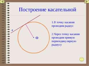 Построение касательной O а 1.В точку касания проводим радиус 2.Через точку ка