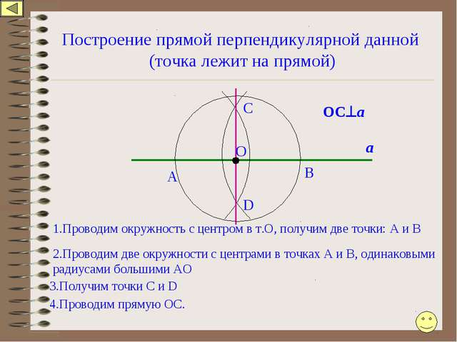 Построение прямой перпендикулярной данной (точка лежит на прямой) А 1.Проводи...