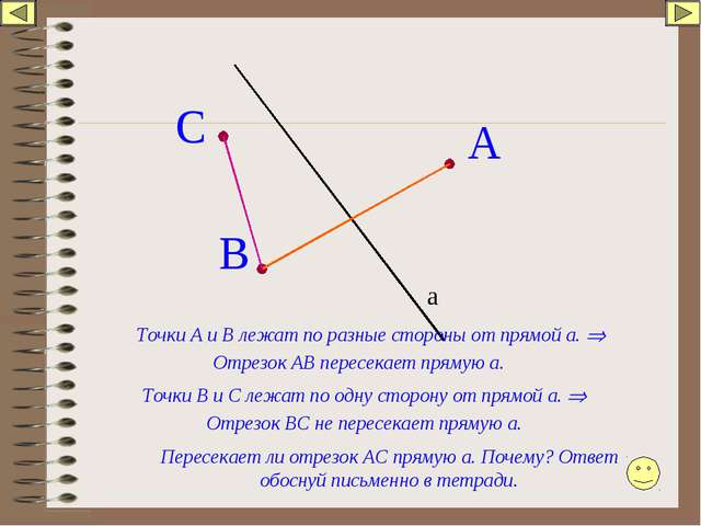 а А В С Точки А и В лежат по разные стороны от прямой а.  Отрезок АВ пересек...