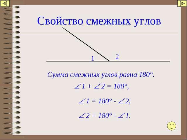 Свойство смежных углов 1 2 Сумма смежных углов равна 180°.  1 +  2 = 180°,...