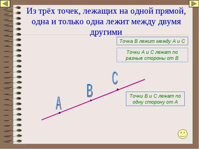Из трёх точек, лежащих на одной прямой, одна и только одна лежит между двумя...