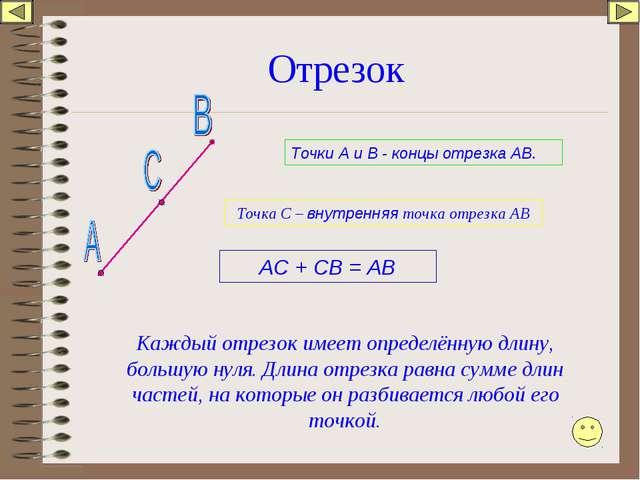 Отрезок Точки А и В - концы отрезка АВ. АС + СВ = АВ Точка С – внутренняя точ...