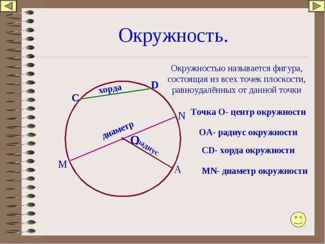 Окружность. O Окружностью называется фигура, состоящая из всех точек плоскост...