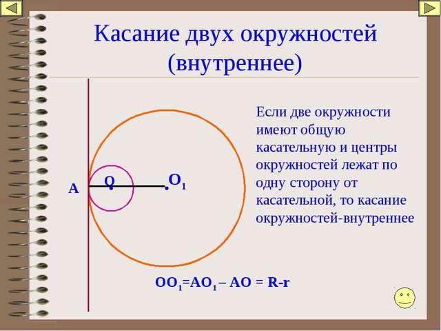 Касание двух окружностей (внутреннее) O Если две окружности имеют общую касат...