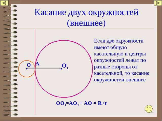 Касание двух окружностей (внешнее) O Если две окружности имеют общую касатель...