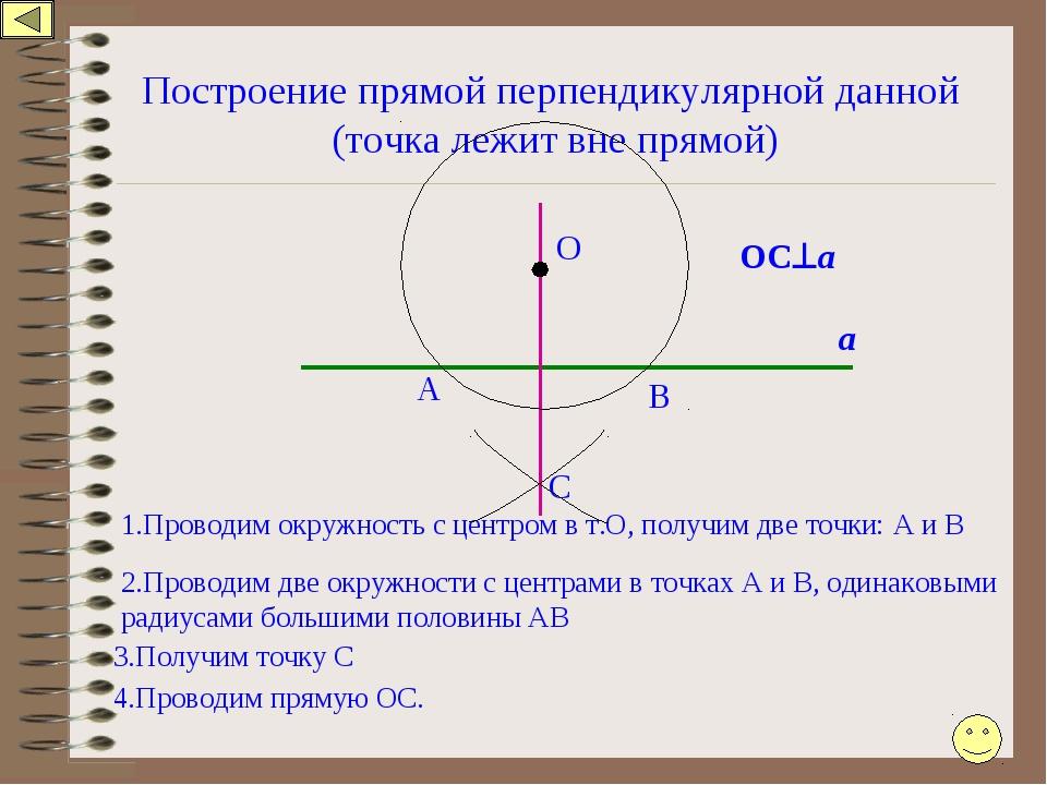 Построение прямой перпендикулярной данной (точка лежит вне прямой) А 1.Провод...