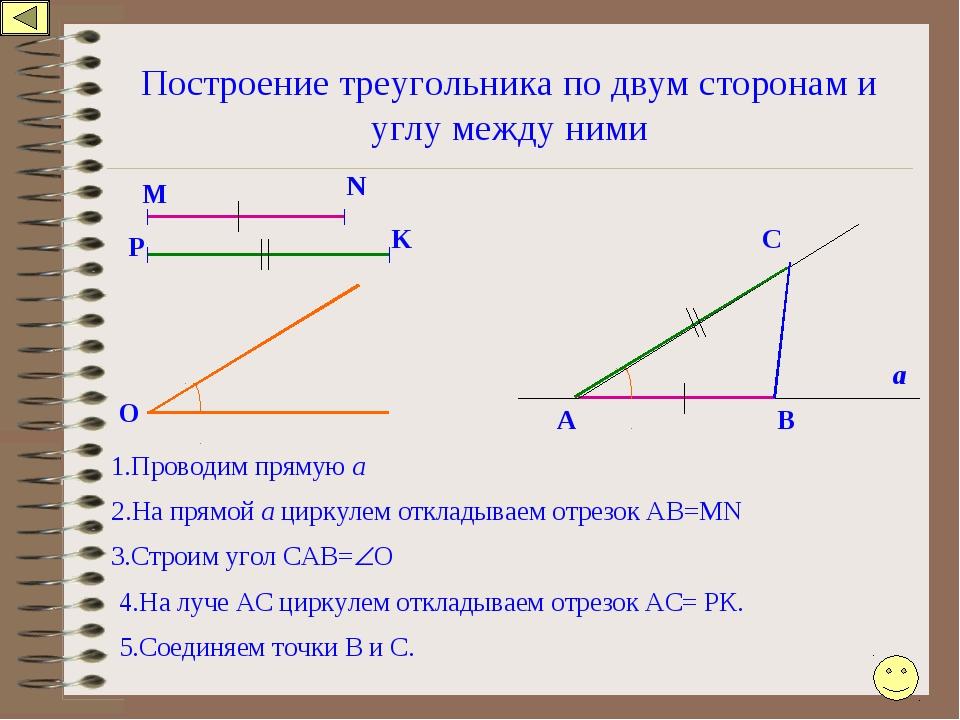 Построение треугольника по двум сторонам и углу между ними 1.Проводим прямую...