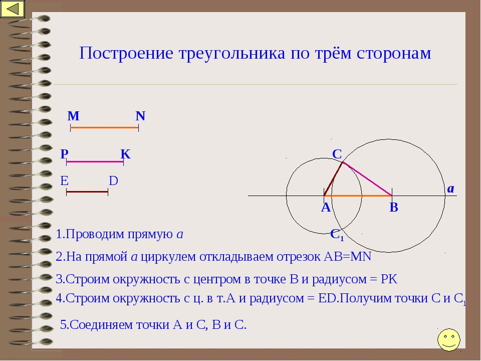 Построение треугольника по трём сторонам 1.Проводим прямую а 2.На прямой а ци...