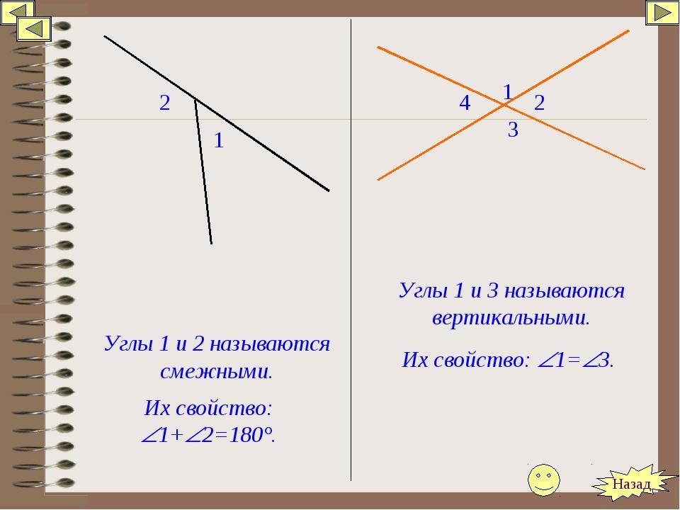 1 2 Углы 1 и 2 называются смежными. Их свойство: 1+2=180°. 1 2 3 4 Углы 1 и...