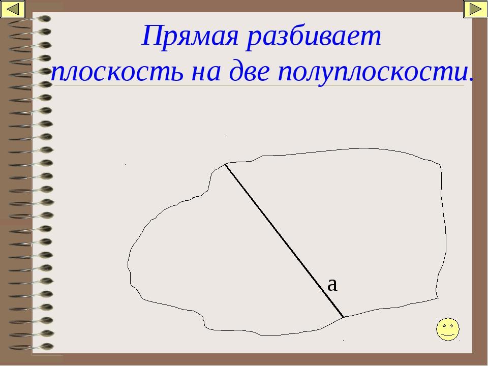 Прямая разбивает плоскость на две полуплоскости. а
