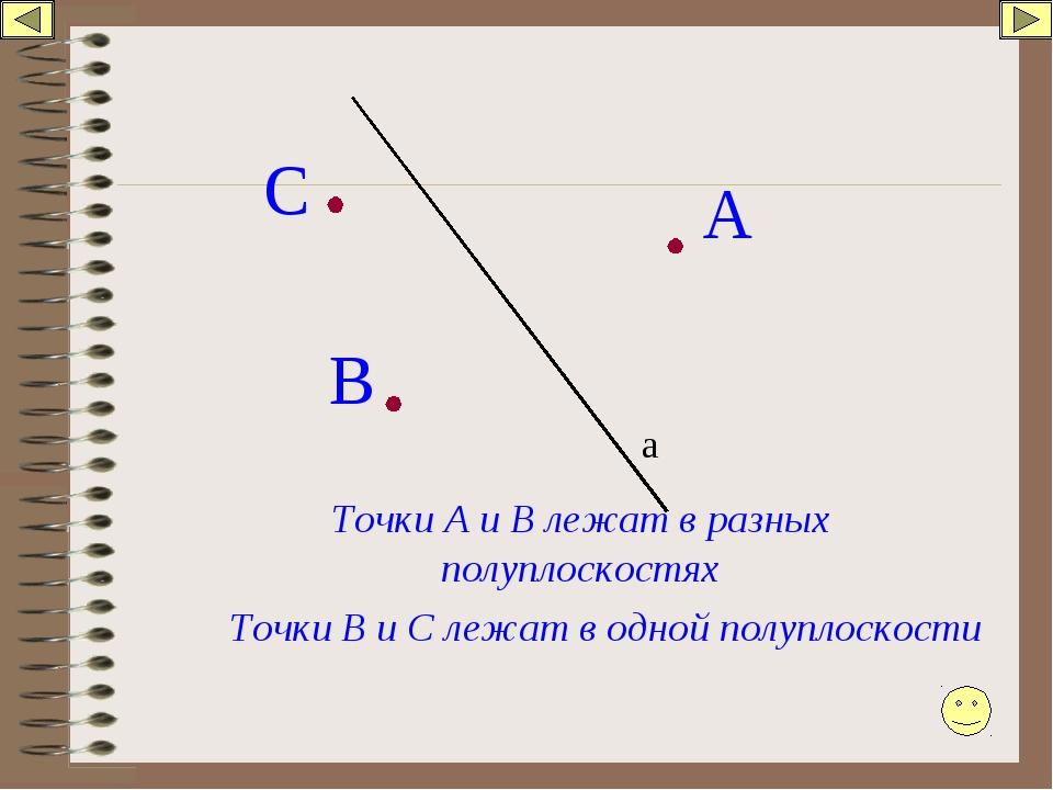 а А В С Точки А и В лежат в разных полуплоскостях Точки B и C лежат в одной п...