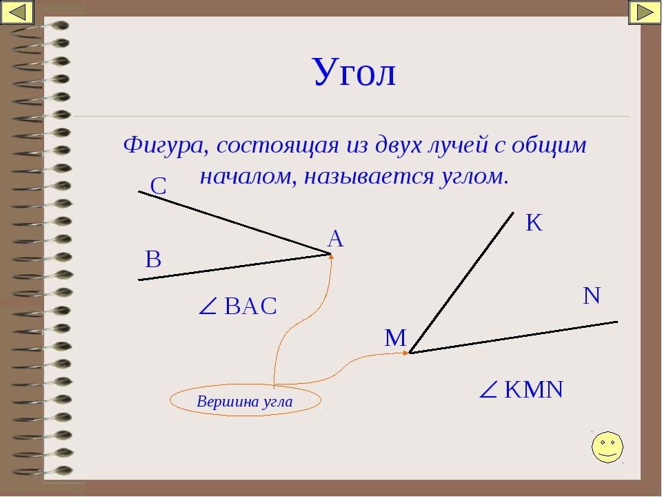 Угол Фигура, состоящая из двух лучей с общим началом, называется углом. А С В...
