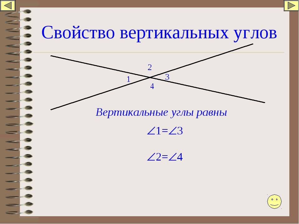 Свойство вертикальных углов 1 2 3 4 Вертикальные углы равны 1=3 2=4