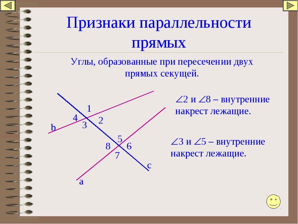 Признаки параллельности прямых Углы, образованные при пересечении двух прямых...