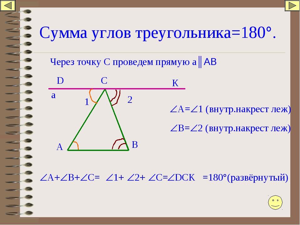 Сумма углов треугольника=180°. А В С а 1 А=1 (внутр.накрест леж) В=2 (вну...