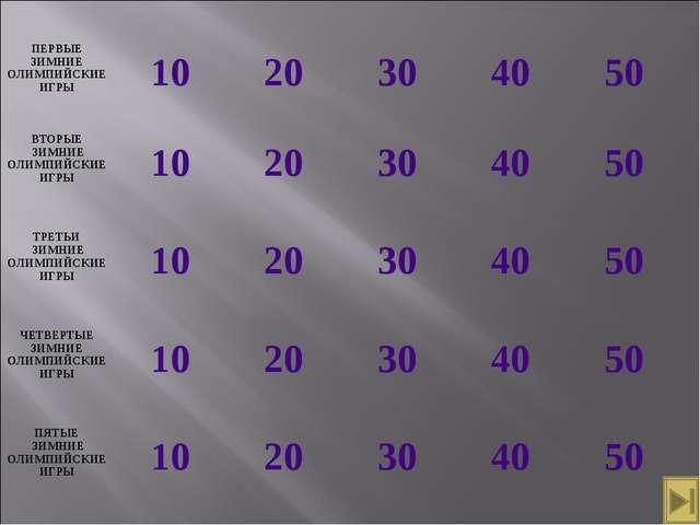 ПЕРВЫЕ ЗИМНИЕ ОЛИМПИЙСКИЕ ИГРЫ 10 20 30 40 50 ВТОРЫЕ ЗИМНИЕ ОЛИМПИЙСКИЕ...